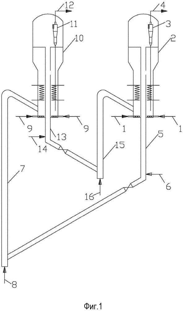 Способ получения легких олефинов с использованием кислородосодержащего соединения и устройство для его применения