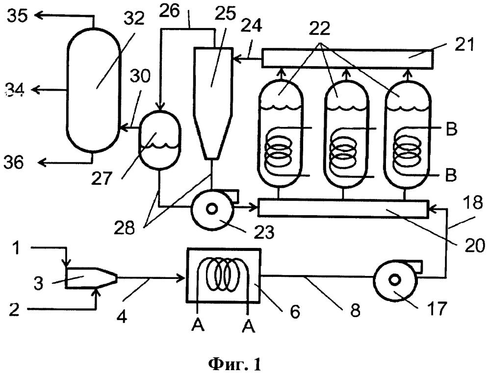 Способ преобразования исходного топлива во вторичное топливо (варианты)