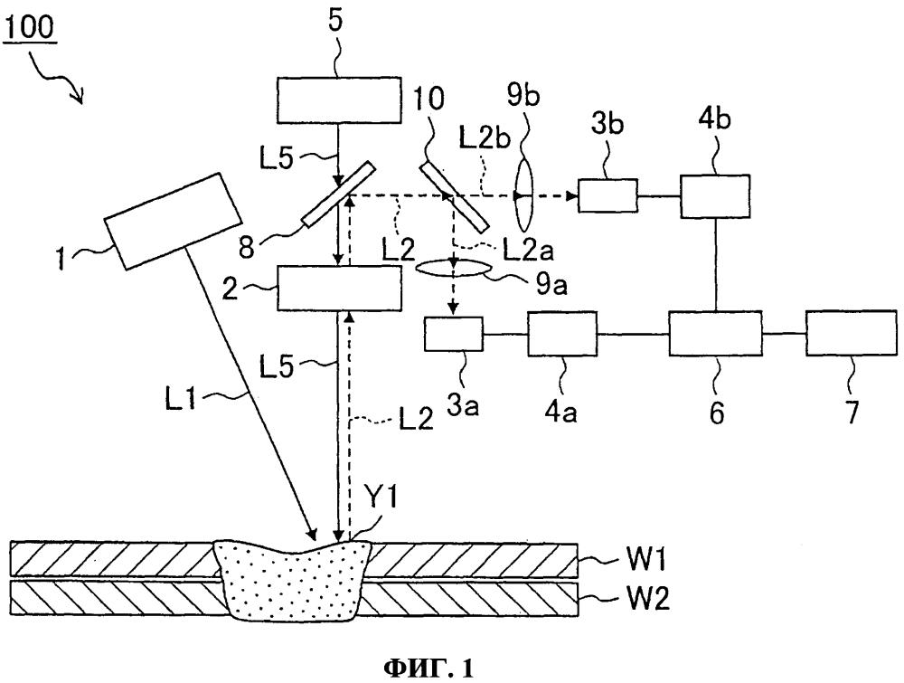 Устройство контроля сварного участка и способ его контроля с выделяющим участком для выделения свечения испарения и теплового излучения