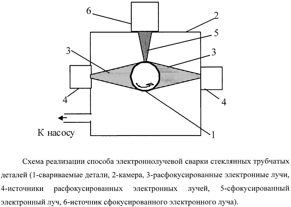 Способ электронно-лучевой сварки стеклянных трубчатых деталей