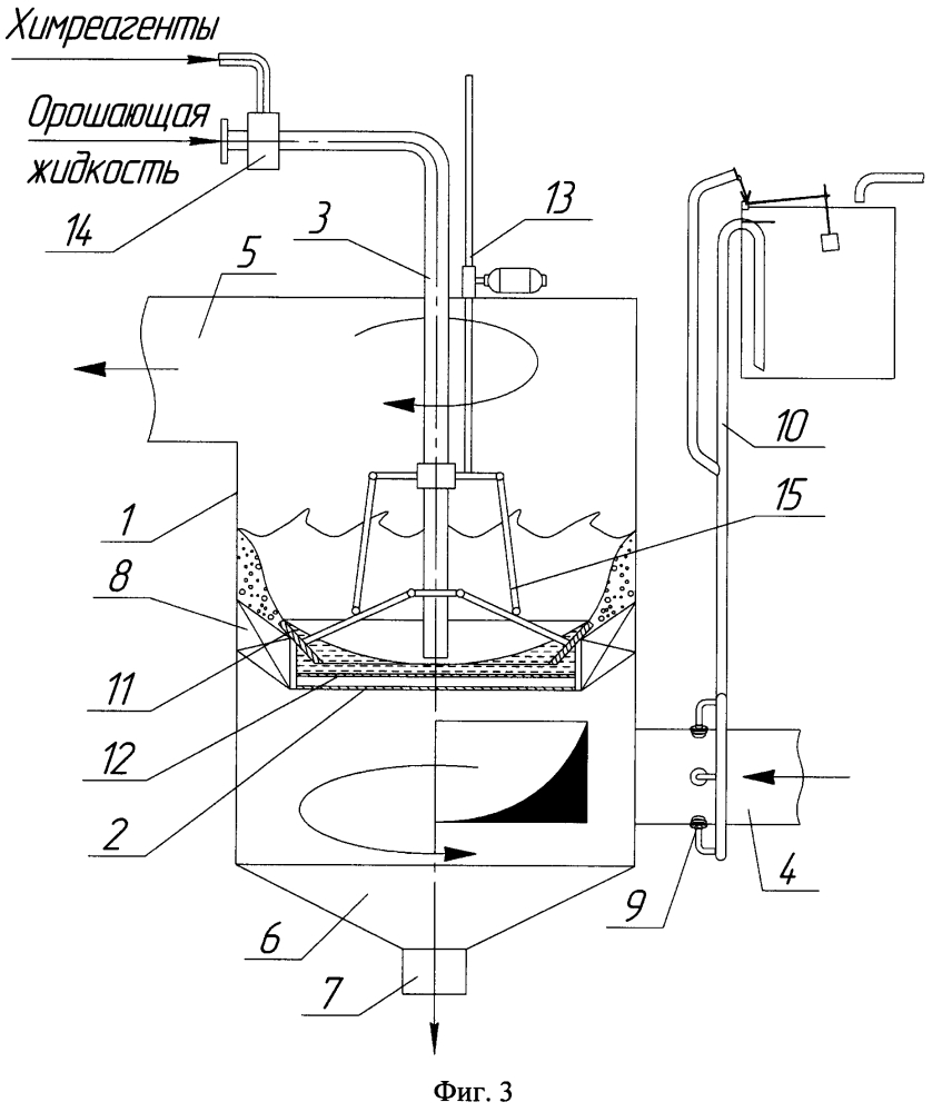 Способ мокрой очистки газов и устройство для его осуществления