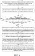 Способ, устройство и система для присоединения к кластеру устройств сети с распознаванием соседей