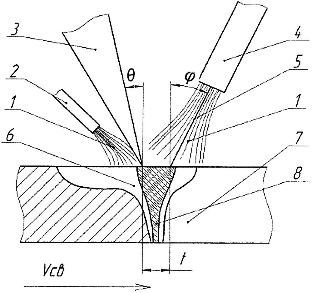 Способ лазерно-дуговой сварки