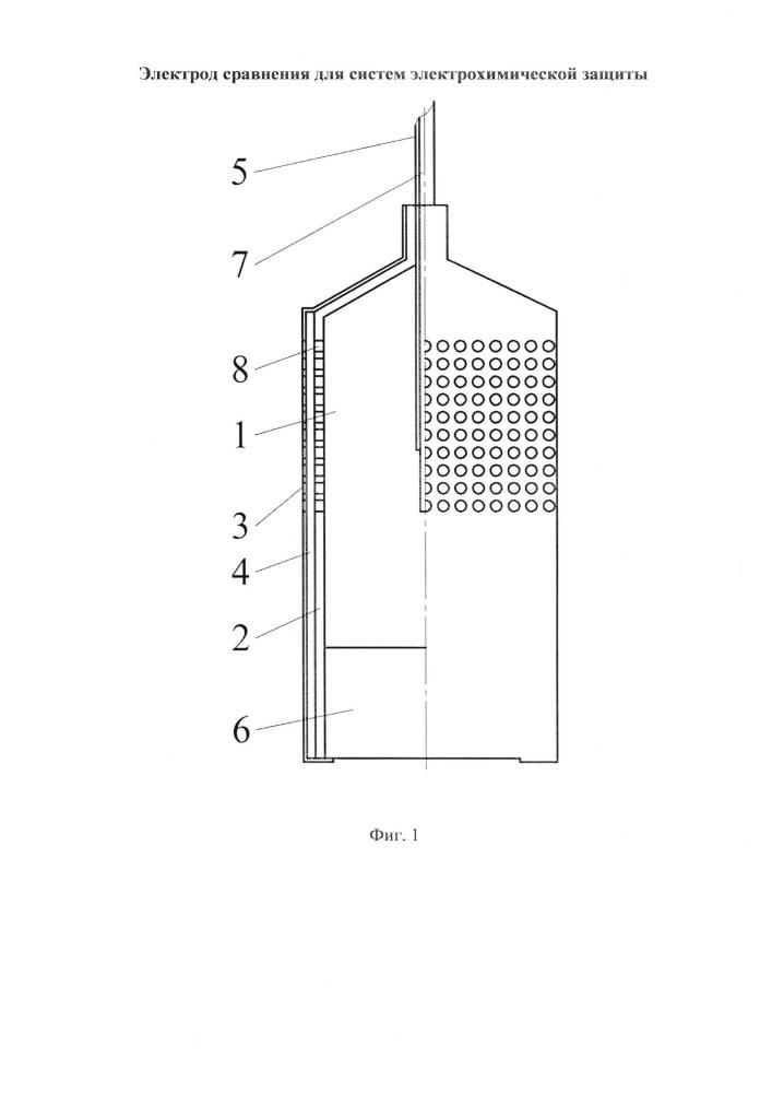 Электрод сравнения для систем электрохимической защиты