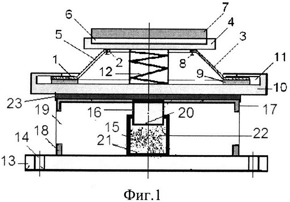 Упругий тарельчатый элемент для станков