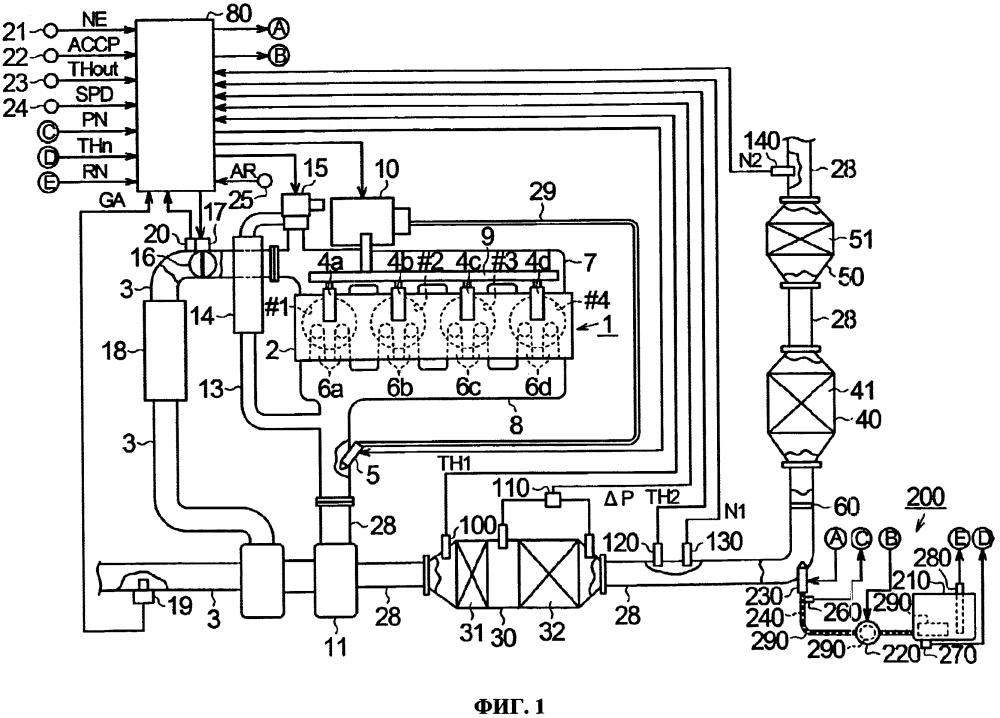 Устройство подачи водного раствора мочевины и способ подачи водного раствора мочевины для двигателя внутреннего сгорания