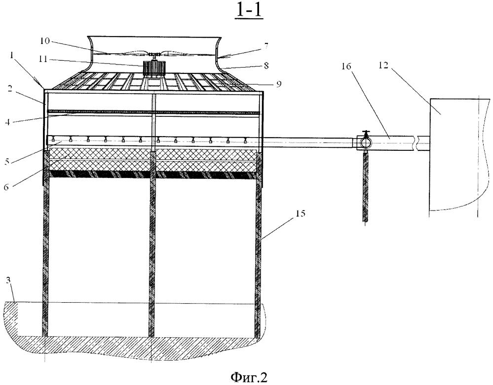 Водоохлаждающий блок системы оборотного водоснабжения