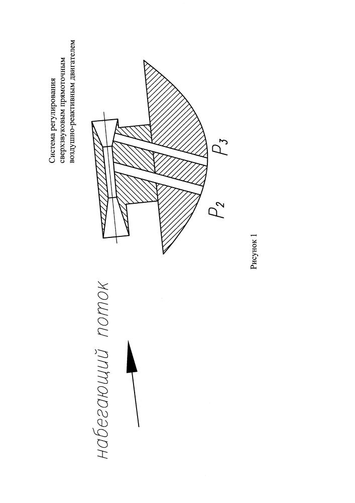Система регулирования сверхзвукового прямоточного воздушно-реактивного двигателя
