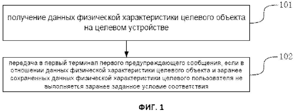 Способ и устройство для передачи предупреждающего сообщения