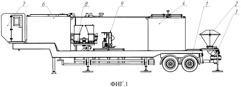 Передвижная установка для приготовления раствора бинарной смеси для термохимической обработки нефтегазоносного пласта