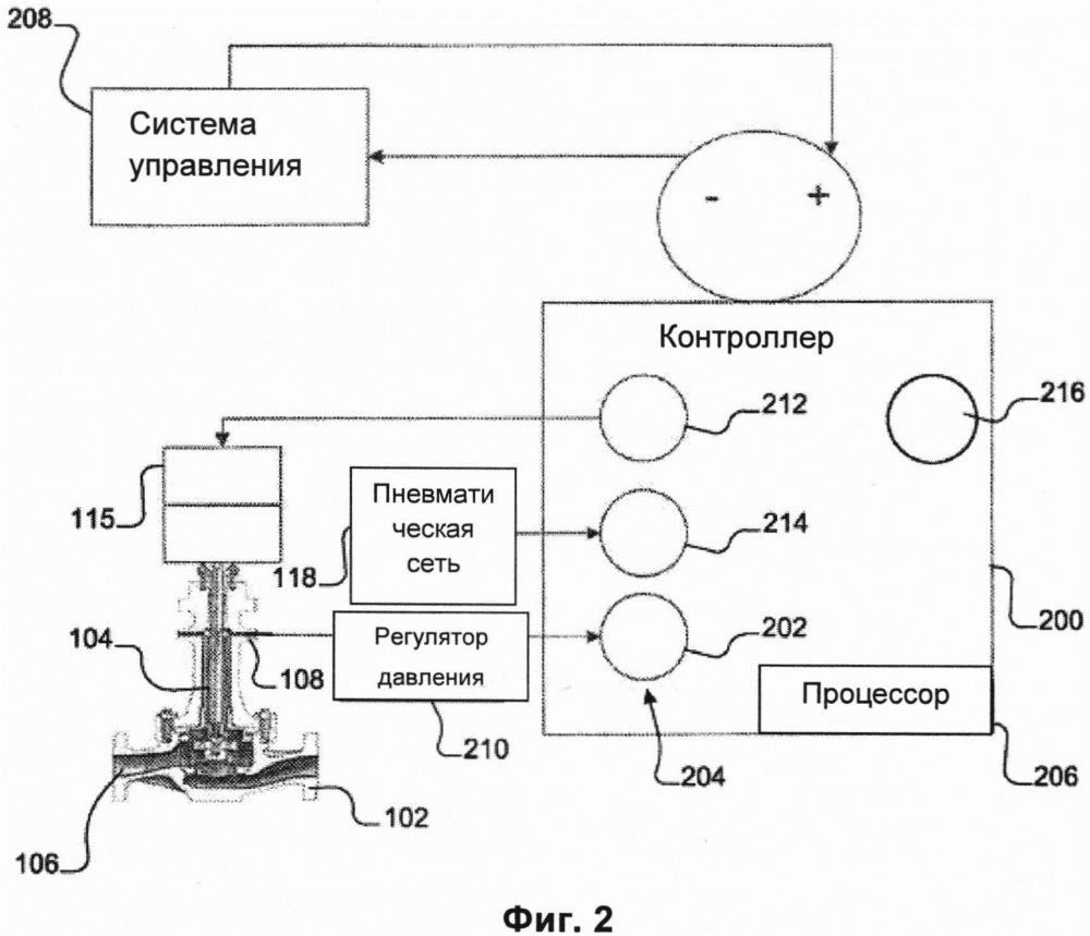 Устройство для обнаружения протечки регулирующего устройства для текучей среды