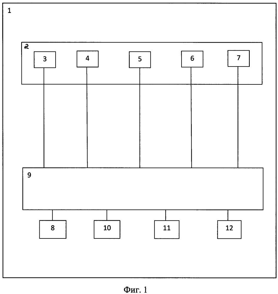 Устройство диагностики технического состояния электродвигателя подвижного роботизированного комплекса