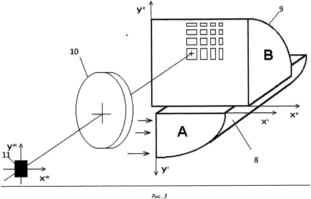 Гиперспектральный 2d (изображающий) спектрофотометр рассеянных или вынужденных излучений в широком (определенном) спектральном диапазоне