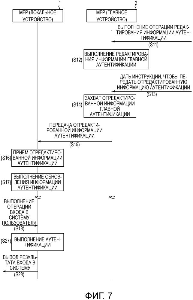 Система аутентификации аппарата обработки изображения и аппарат обработки изображения