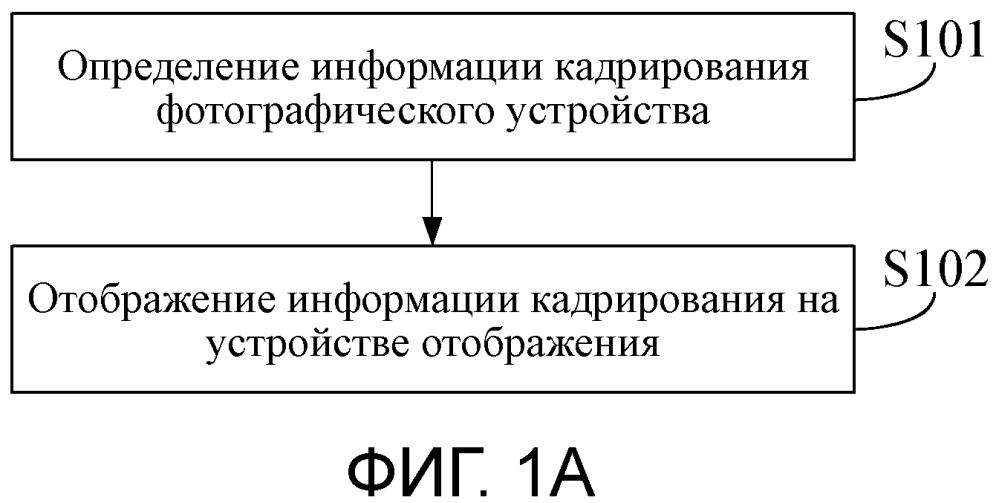 Способ и устройство для отображения информации кадрирования