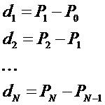 Кодирование и декодирование положений спектральных пиков