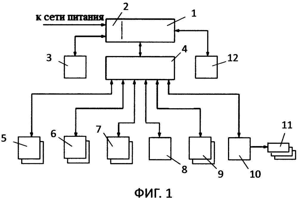 Высокопроизводительная вычислительная платформа на базе процессоров с разнородной архитектурой