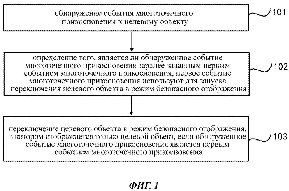 Способ и устройство для отображения целевого объекта