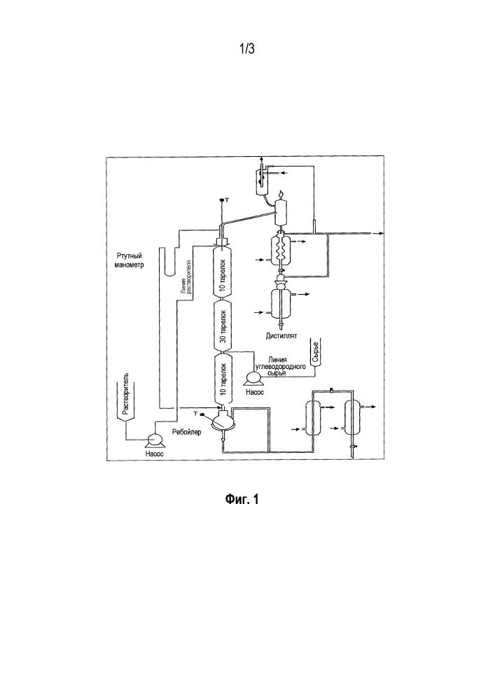 Способ производства обедненного бензолом бензина извлечением бензола высокой чистоты из фракции непереработанного крекинг-бензина, содержащей органические пероксиды