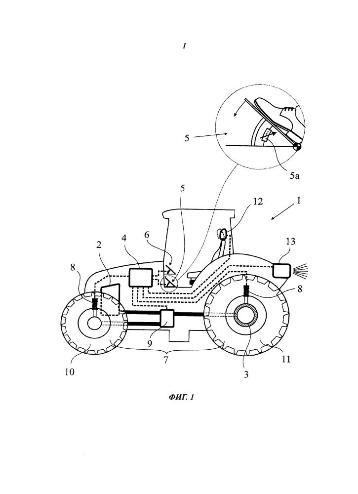 Самоходная сельскохозяйственная машина, способ и система управления такой машиной