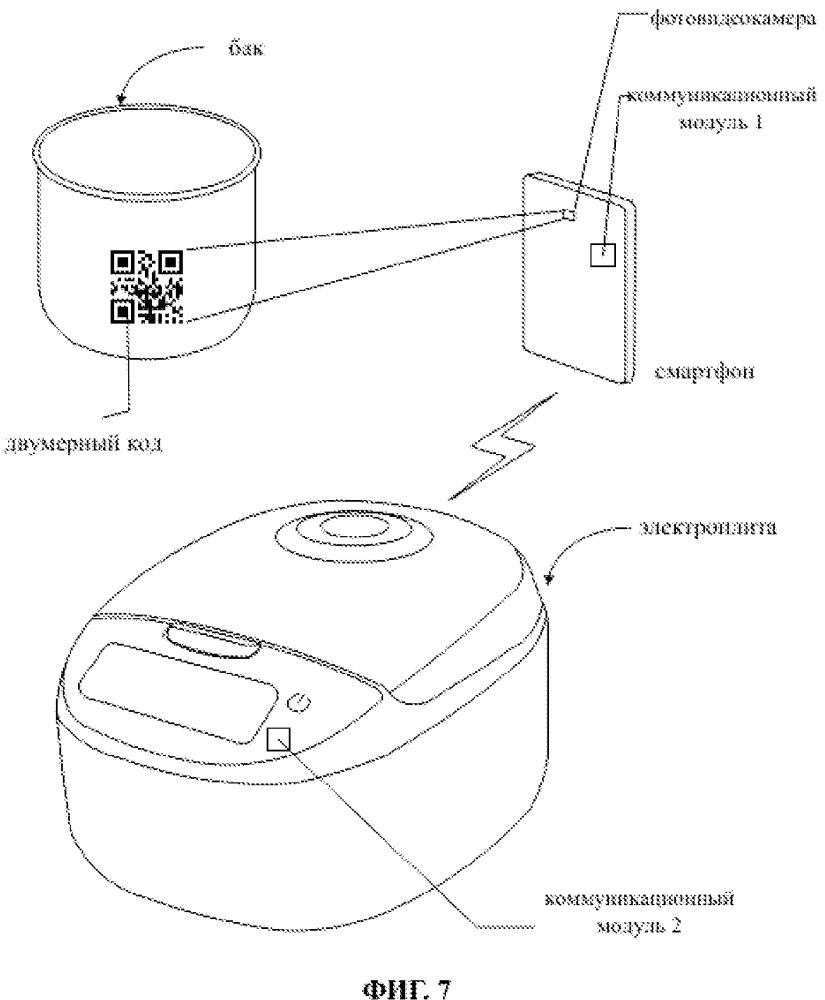 Способ, устройство и электронное устройство для нагревания бака индукционного оборудования тепловой обработки продуктов