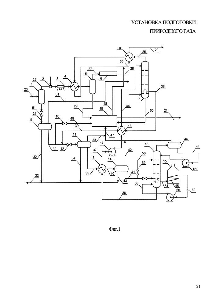 Установка подготовки природного газа