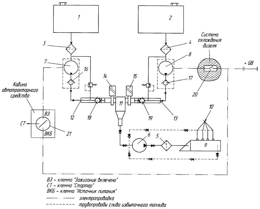 Двухтопливная система питания дизеля автотракторного средства