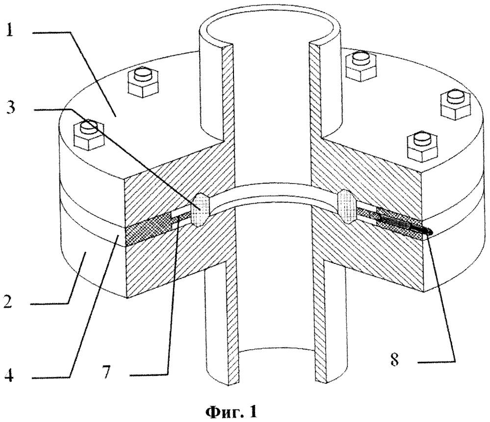 Способ предотвращения утечек из фланцевых соединений трубопроводов