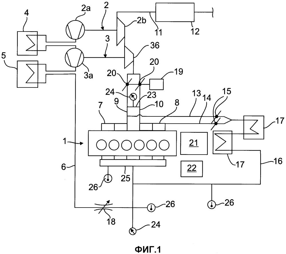 Способ и устройство для управления по меньшей мере одной тормозной заслонкой