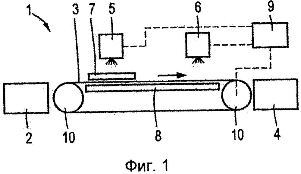 Способ и устройство для декорирования панели