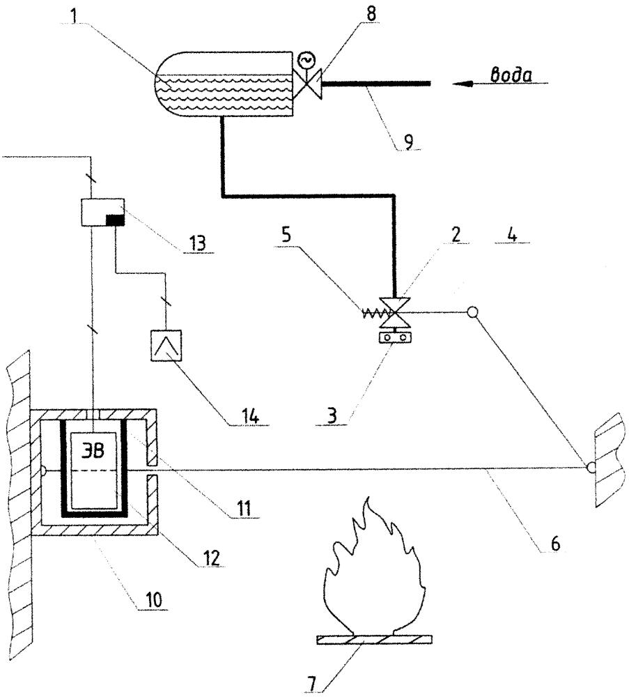 Установка автоматического пожаротушения