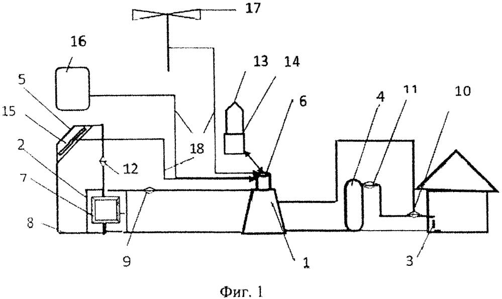 Система отопления и горячего водоснабжения помещений