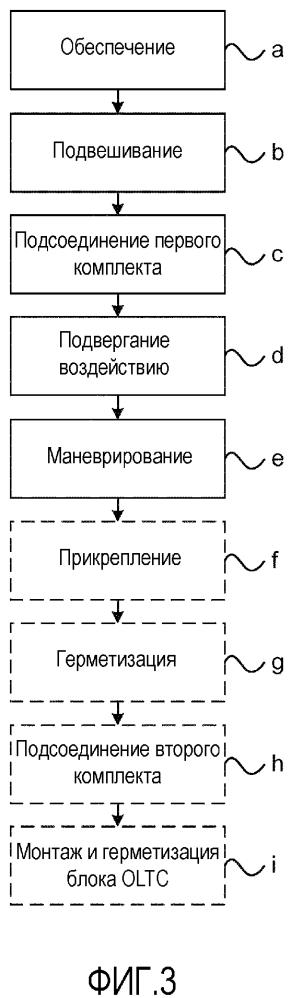Способ изготовления электромагнитного индукционного устройства и электромагнитное индукционное устройство