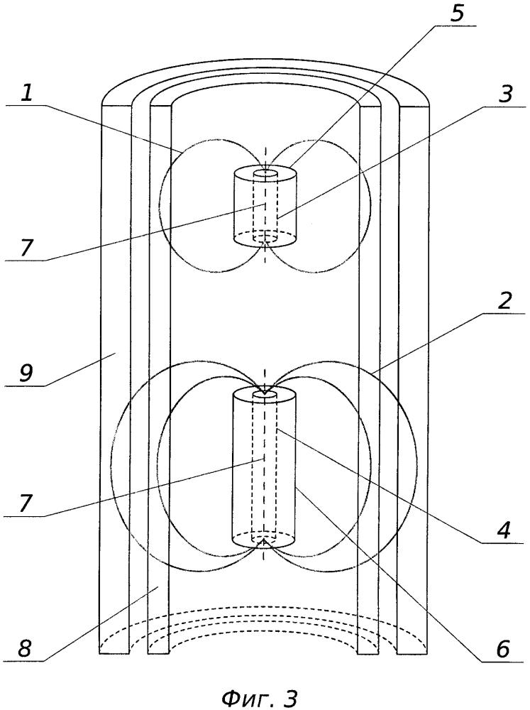 Способ электромагнитной дефектоскопии-толщинометрии в многоколонных скважинах
