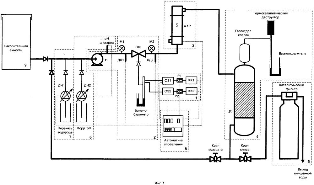 Способ фотохимической очистки воды и устройство для его осуществления