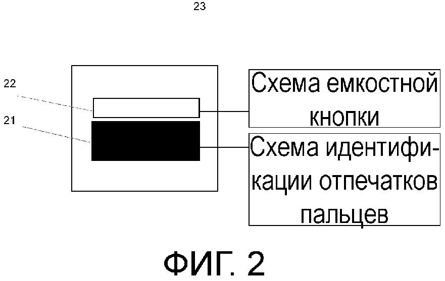 Способ и устройство для реализации воспринимающей касание кнопки и идентификации отпечатков пальцев и оконечное устройство
