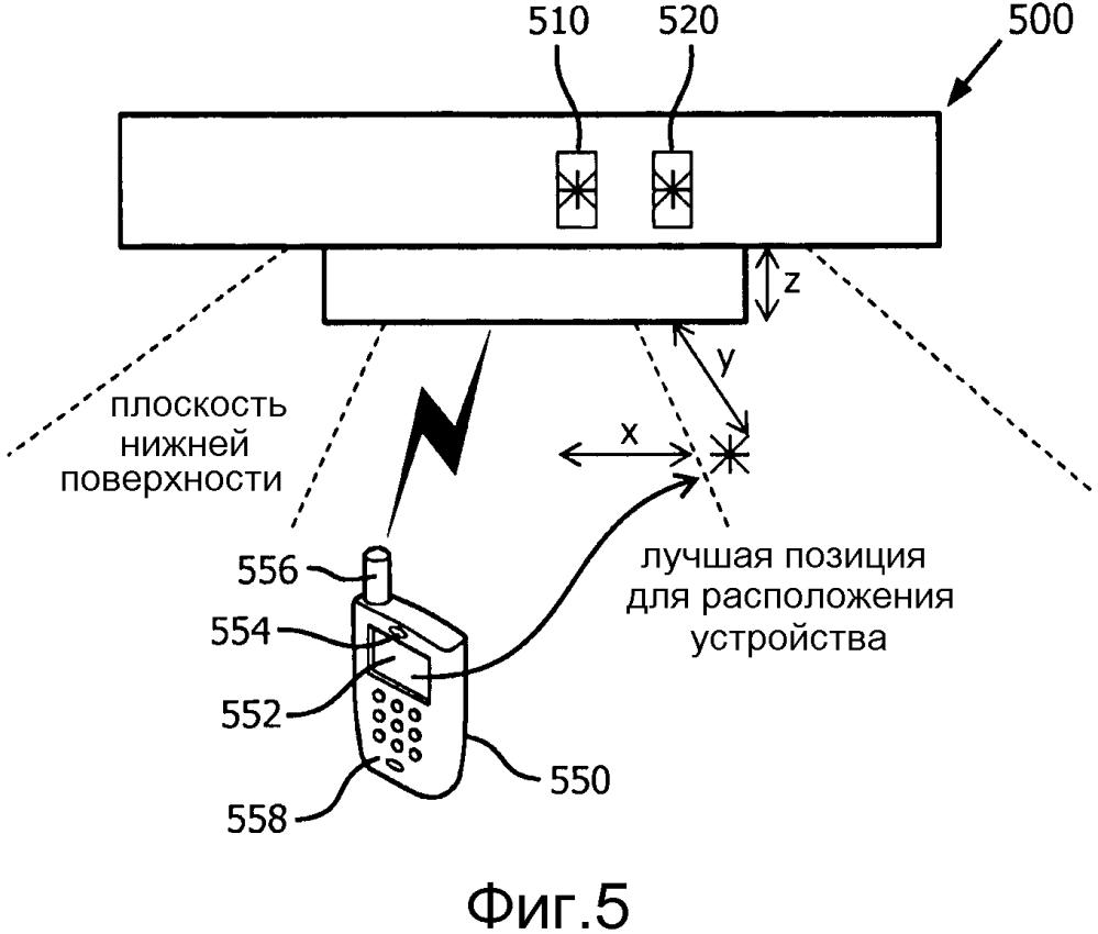 Способ, беспроводное устройство и система беспроводной связи для руководства пользователя беспроводного устройства для установления оптимальной беспроводной прямой линии связи с другим беспроводным устройством