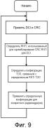 Динамическое конфигурирование восходящей линии связи/нисходящей линии связи tdd с использованием dci
