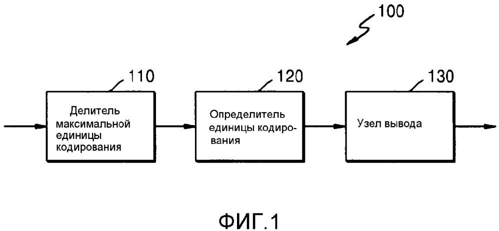 Способ и устройство для мультиплексирования и демультиплексирования видеоданных, чтобы идентифицировать состояние воспроизведения видеоданных