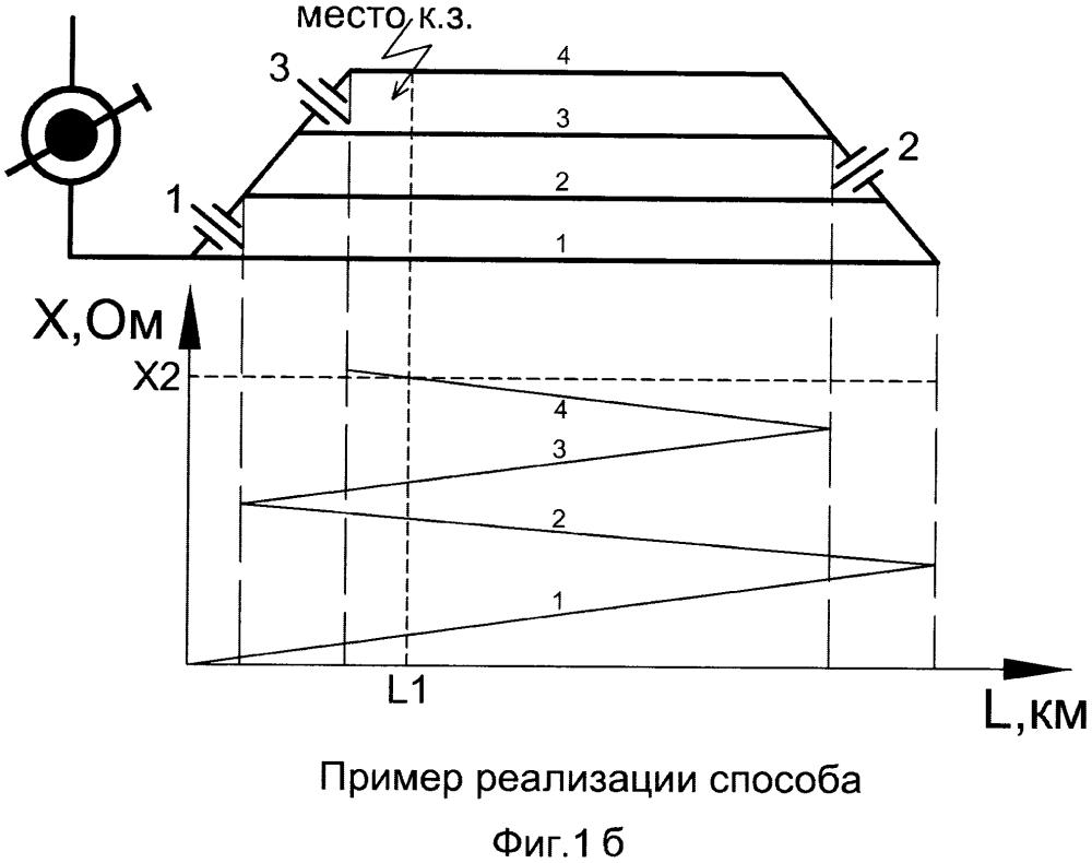 Способ определения места короткого замыкания на электрифицированной железнодорожной станции