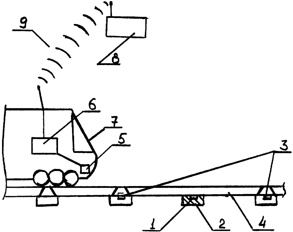 Способ автоматического контроля состояния рельсовых плетей бесстыкового пути и система для его реализации