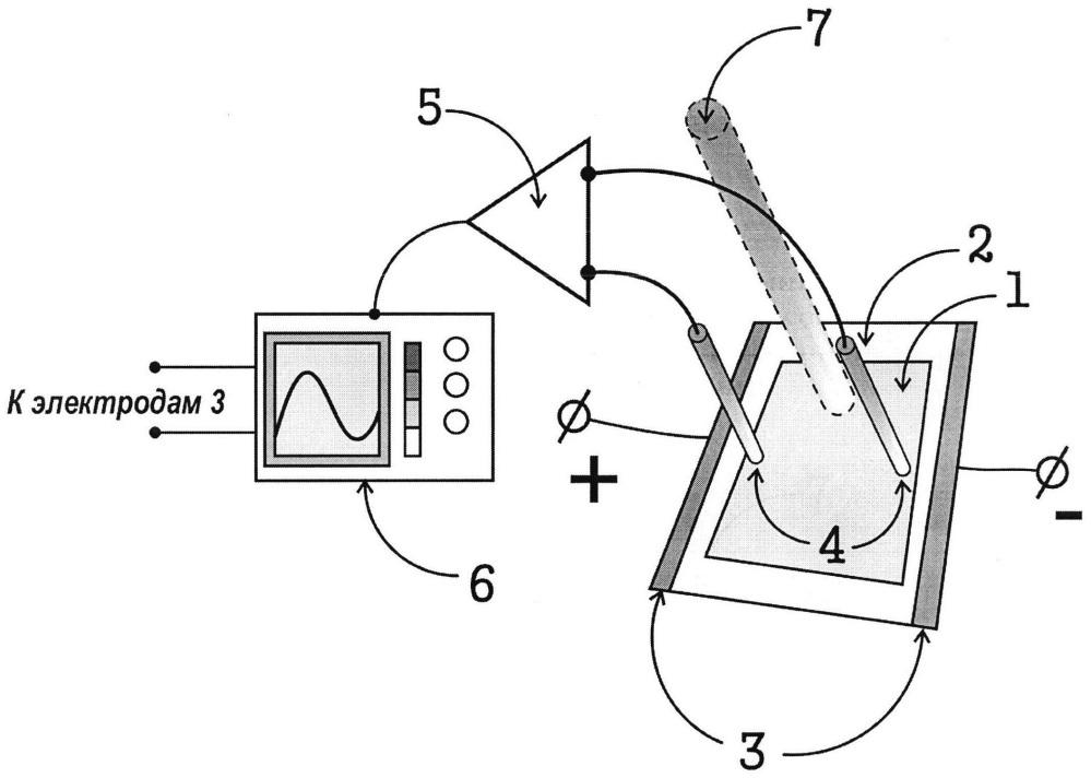 Способ измерения мощности и частоты импульсов лазерного излучения и устройство для его осуществления