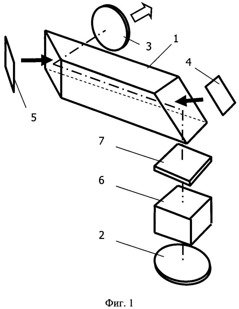 Твердотельный лазер с модуляцией добротности