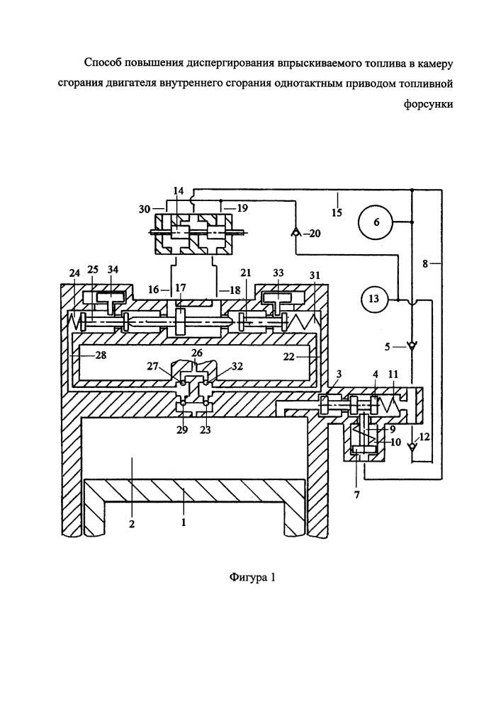 Способ повышения диспергирования впрыскиваемого топлива в камеру сгорания двигателя внутреннего сгорания однотактным приводом топливной форсунки
