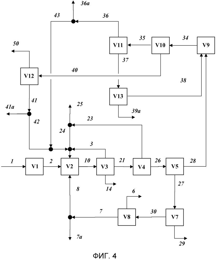 Способ получения линейных бутенов из метанола