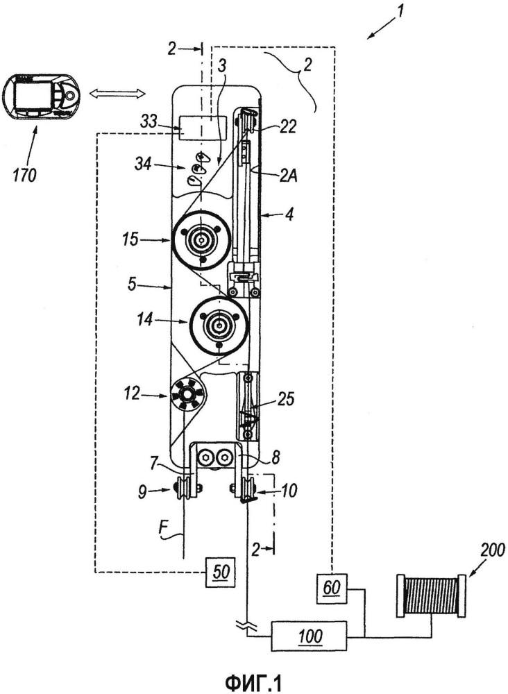 Способ и устройство для подачи металлической проволоки к операционной машине с постоянными натяжением и количеством