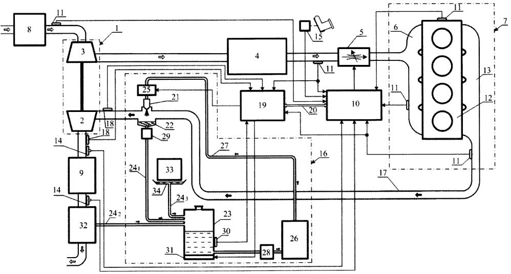 Устройство управляемого турбонаддува двигателя внутреннего сгорания