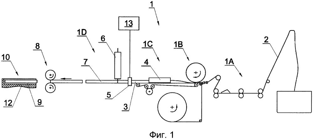 Способ и система для изготовления стержнеобразных изделий