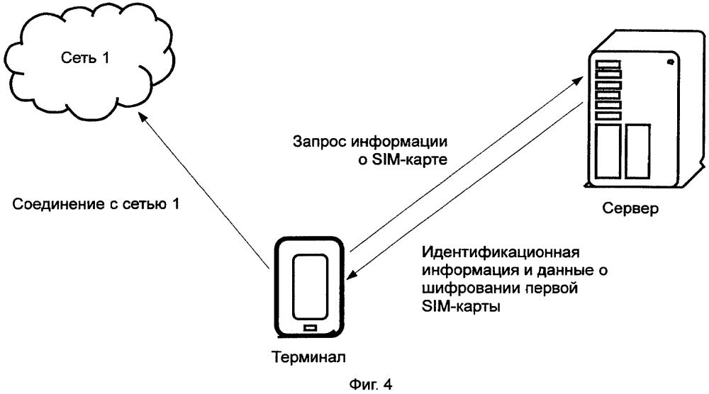 Способ, устройство и система передачи информации