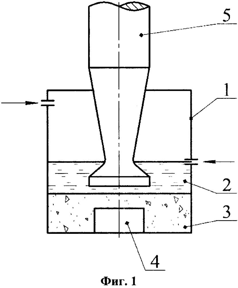 Способ определения износостойкости стоматологических восстановительных материалов